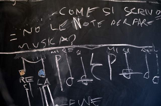 Musical notes on the blackboard